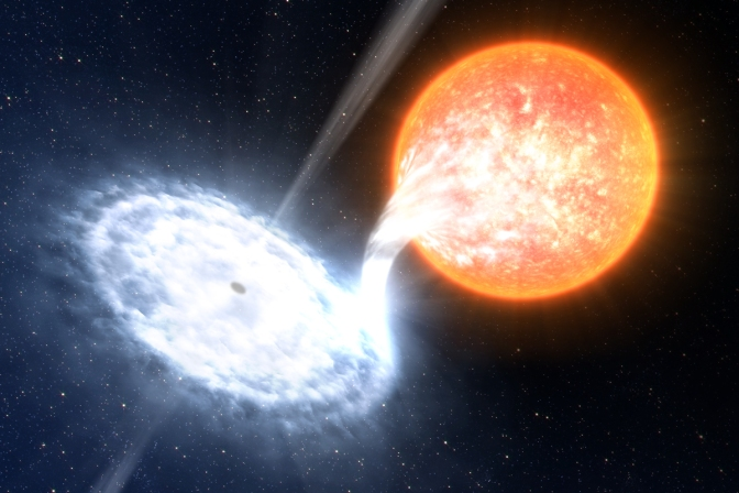 Surprisingly Simple: Black Holes