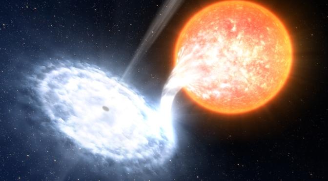 Surprisingly Simple: Black Holes